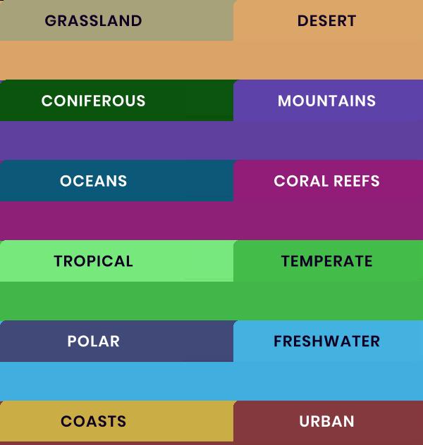 habitats_test